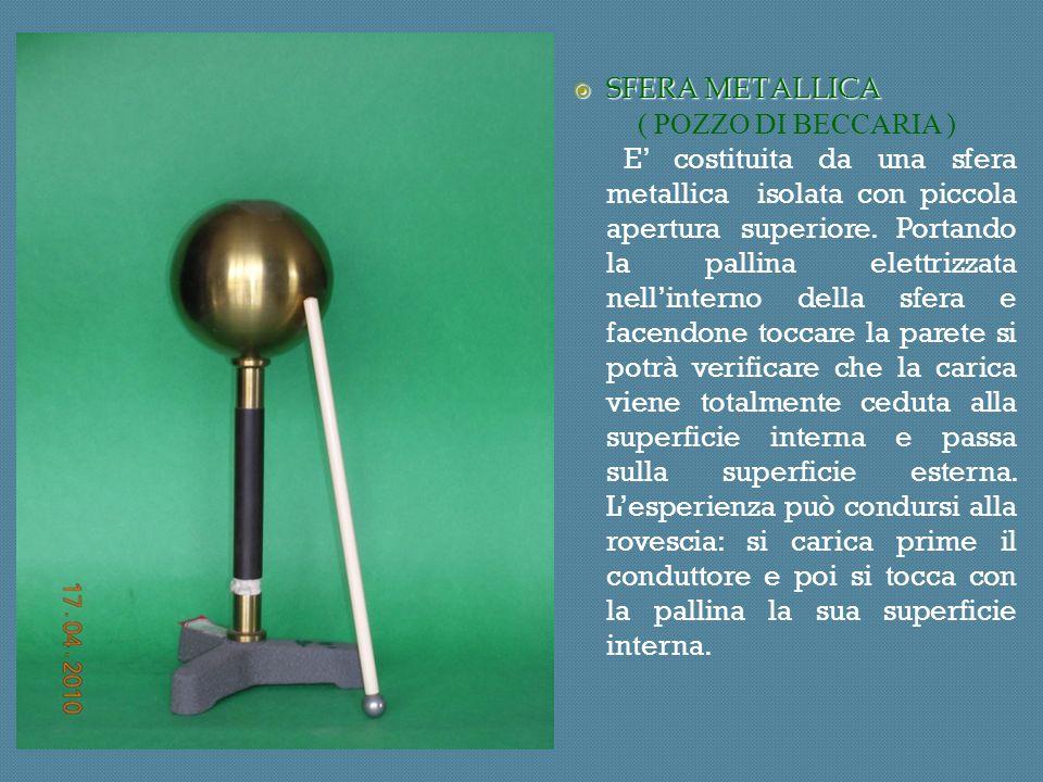 SFERA METALLICA SFERA METALLICA ( POZZO DI BECCARIA ) E costituita da una sfera metallica isolata con piccola apertura superiore.