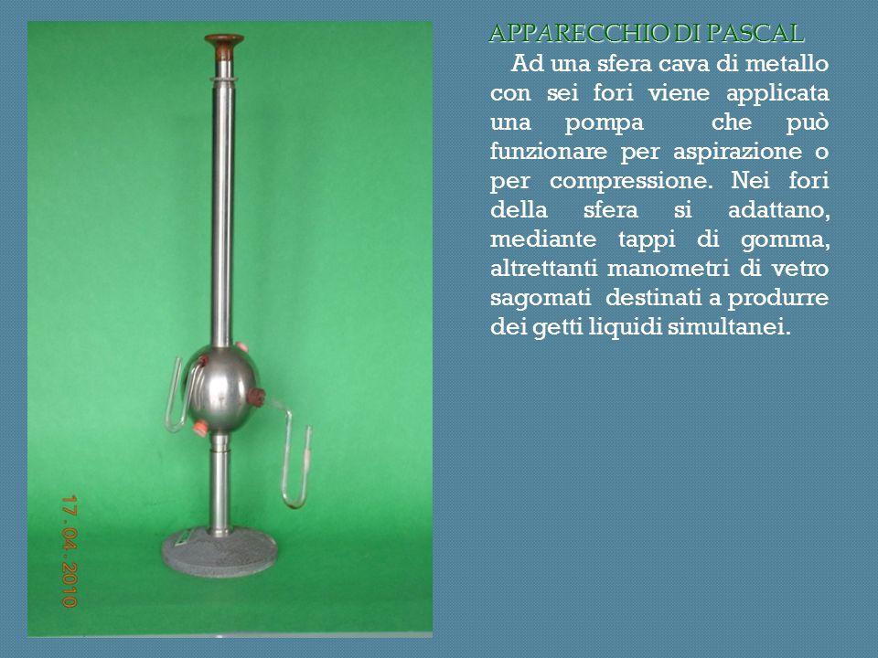 APP A RECCHIO DI PASCAL APP A RECCHIO DI PASCAL Ad una sfera cava di metallo con sei fori viene applicata una pompa che può funzionare per aspirazione o per compressione.