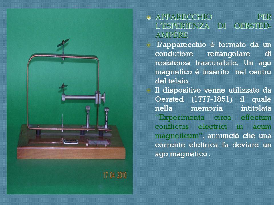 APPARECCHIO PER LESPERIENZA DI OERSTED- AMPÈRE APPARECCHIO PER LESPERIENZA DI OERSTED- AMPÈRE Lapparecchio è formato da un conduttore rettangolare di resistenza trascurabile.