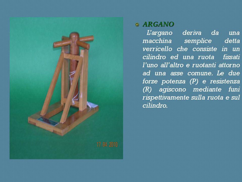 ARGANO ARGANO Largano deriva da una macchina semplice detta verricello che consiste in un cilindro ed una ruota fissati luno allaltro e ruotanti attorno ad una asse comune.