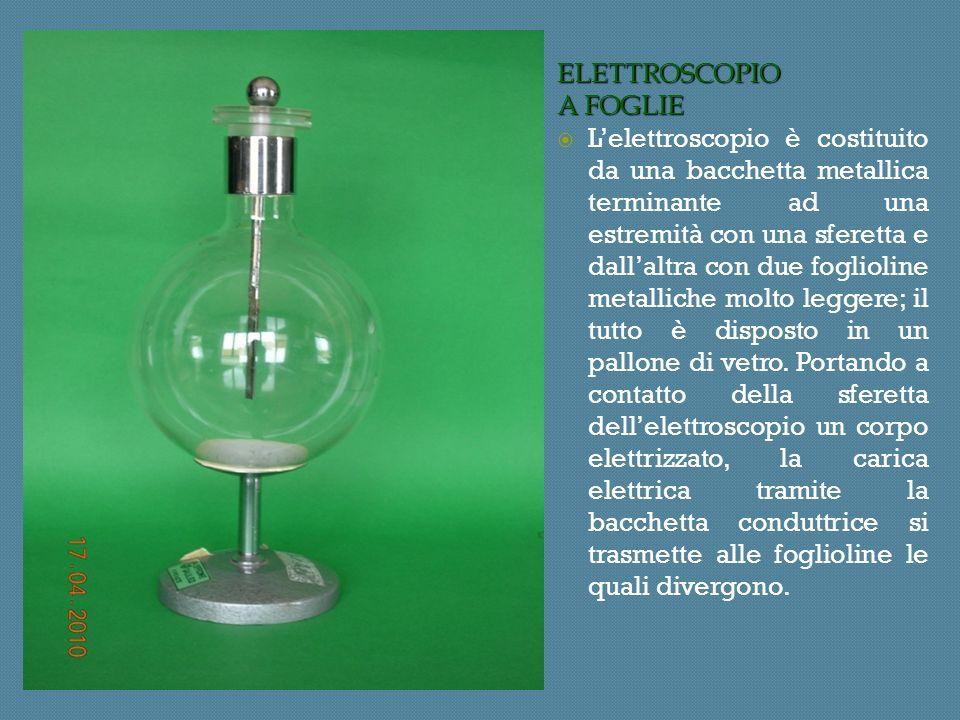 ELETTROSCOPIO A FOGLIE Lelettroscopio è costituito da una bacchetta metallica terminante ad una estremità con una sferetta e dallaltra con due foglioline metalliche molto leggere; il tutto è disposto in un pallone di vetro.