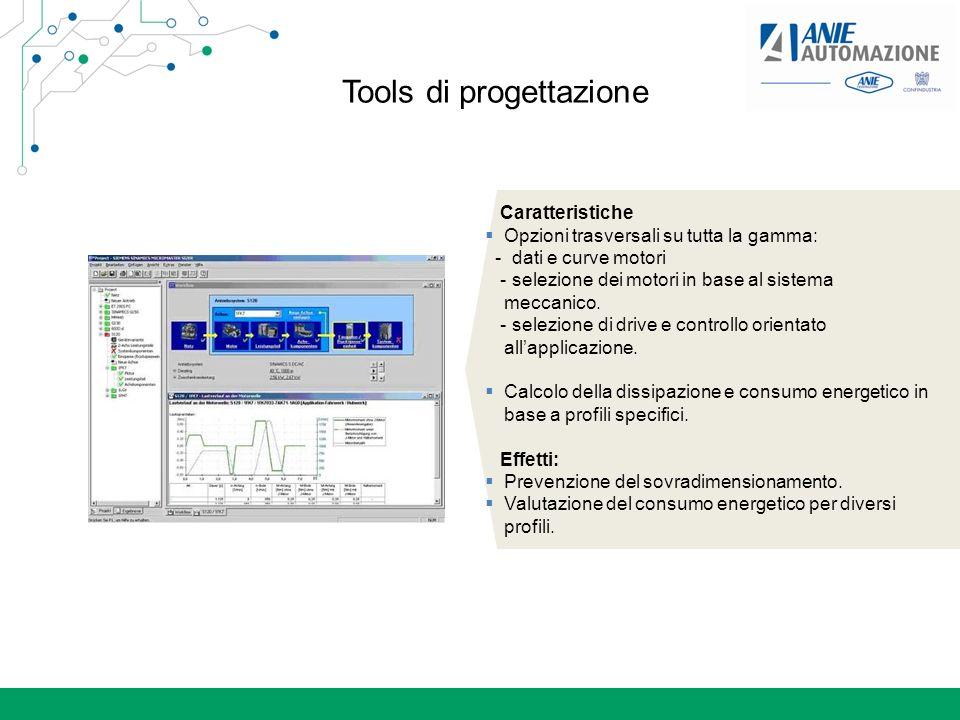 Tools di progettazione Caratteristiche Opzioni trasversali su tutta la gamma: - dati e curve motori - selezione dei motori in base al sistema meccanic