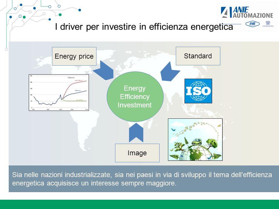 Oggi lefficienza energetica gioca un ruolo chiave nelle decisioni di acquisto Motivazione: energy label?