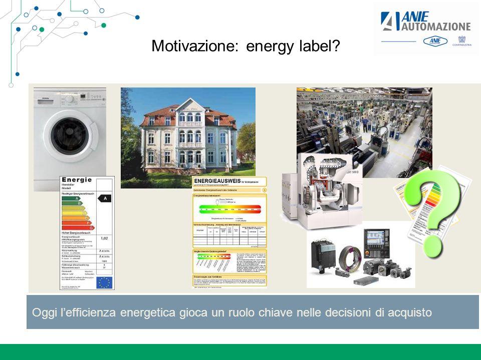 Incremento produttività energetica: minori consumi per veicolo prodotto Riduzione di energia per unità: obiettivo generale MBC.