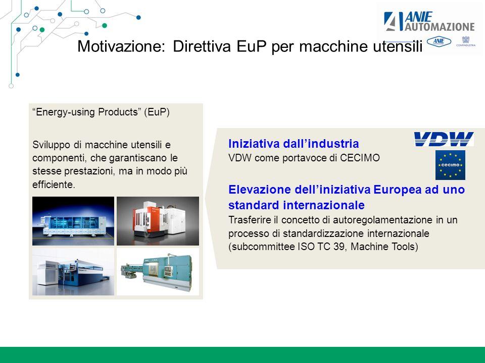 Motivazione: Direttiva EuP per macchine utensili Iniziativa dallindustria VDW come portavoce di CECIMO Elevazione delliniziativa Europea ad uno standa