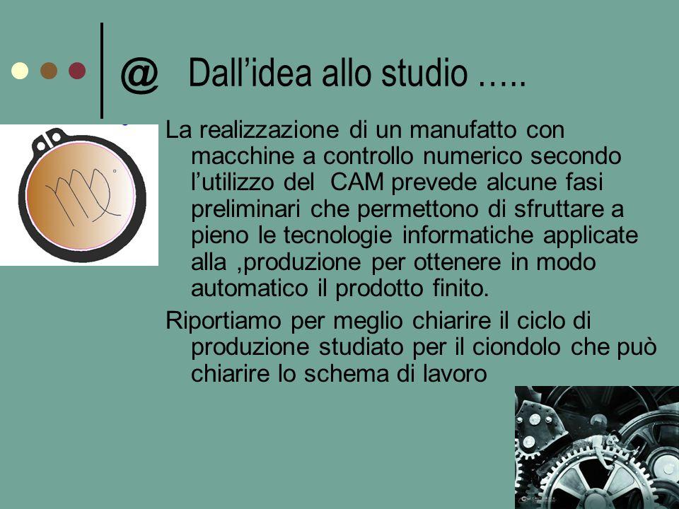 @ Dallidea allo studio …..