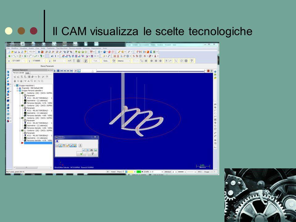 Il CAM visualizza le scelte tecnologiche