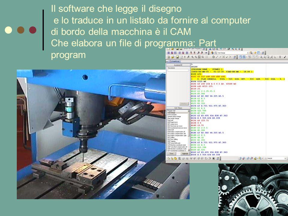 Il software che legge il disegno e lo traduce in un listato da fornire al computer di bordo della macchina è il CAM Che elabora un file di programma: Part program