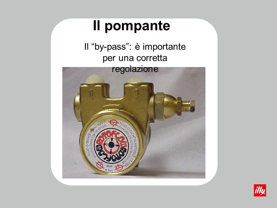 La pompa elettrica Viene inserita tra la rete idrica e la macchina espresso. Fornisce una pressione costante al gruppo per lestrazione del caffè. E co