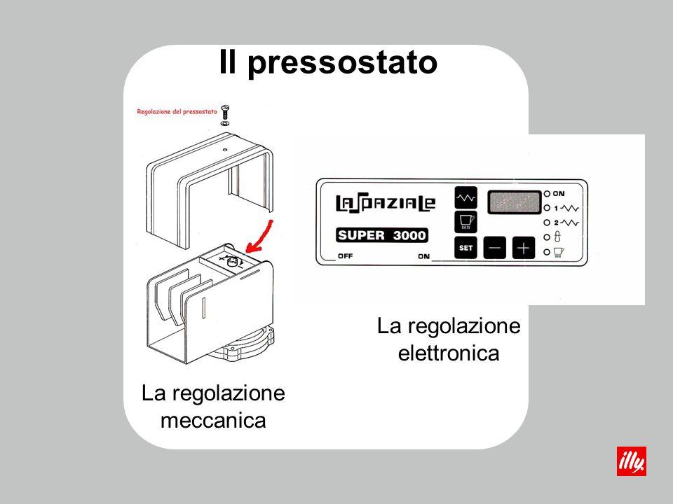 La resistenza Il gruppo è realizzato con tre resistenze E protetta con un termostato di sicurezza che si riarma manualmente quando si interrompe la al