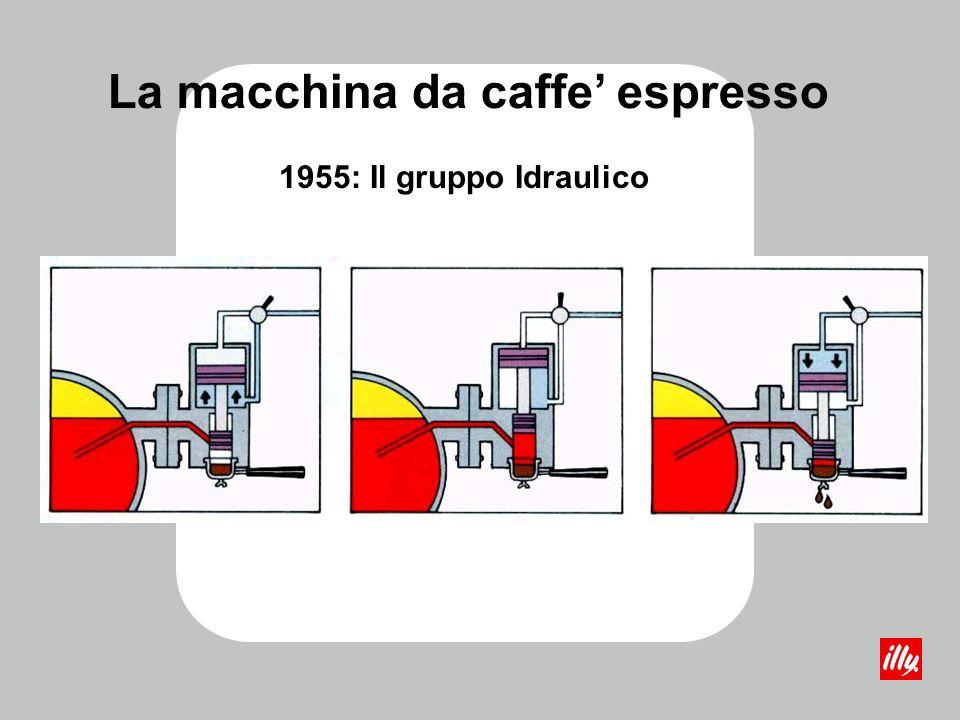 1945: Il gruppo a Leva La macchina da caffe espresso