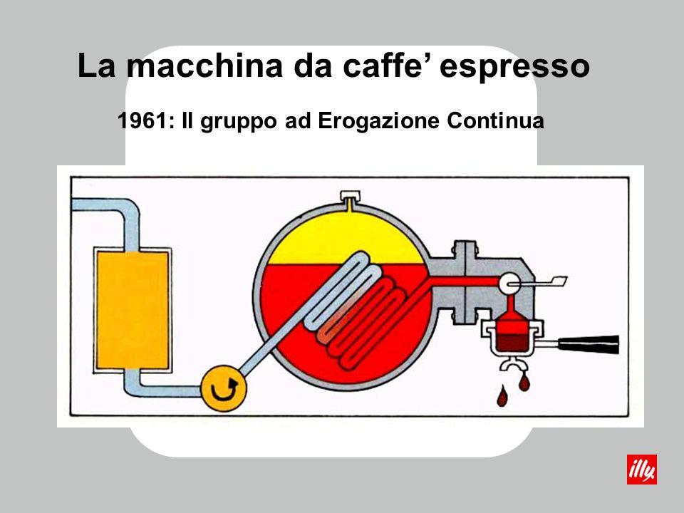 1955: Il gruppo Idraulico La macchina da caffe espresso