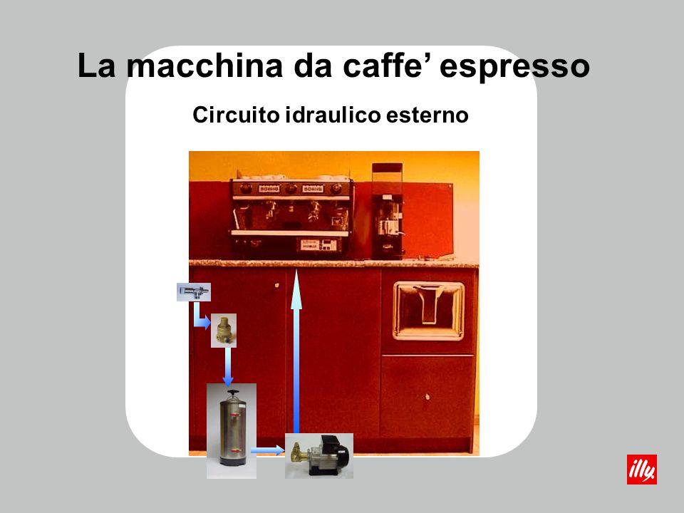 La Caldaia Elemento centrale dove si genera il calore necessario per la macchina da caffè Limportanza della rigenerazione dellacqua Elementi in connessione diretta: -La resistenza -La sonda della temperatura - La sonda del livello dellacqua -La valvola di sicurezza