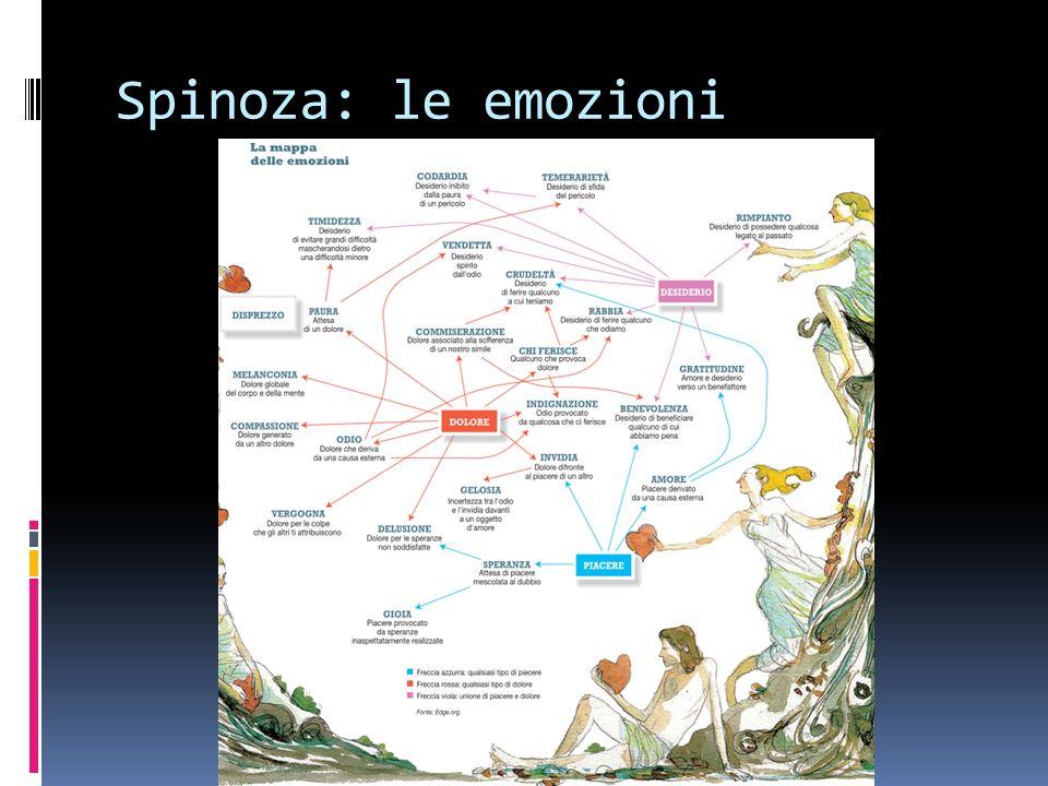 Spinoza: le emozioni
