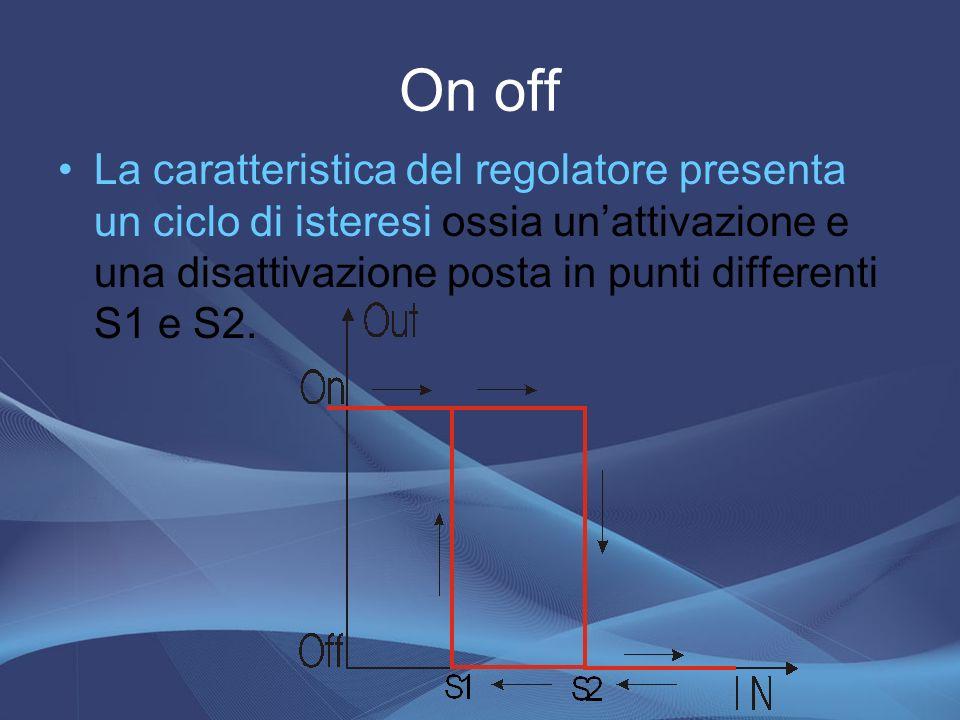On off La caratteristica del regolatore presenta un ciclo di isteresi ossia unattivazione e una disattivazione posta in punti differenti S1 e S2.