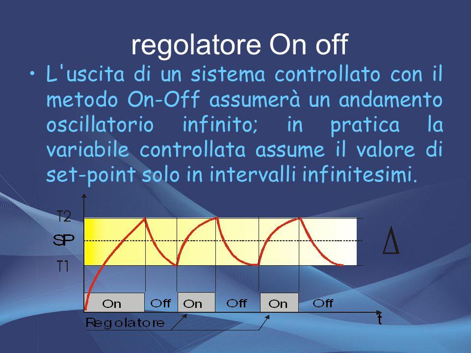regolatore On off L'uscita di un sistema controllato con il metodo On-Off assumerà un andamento oscillatorio infinito; in pratica la variabile control