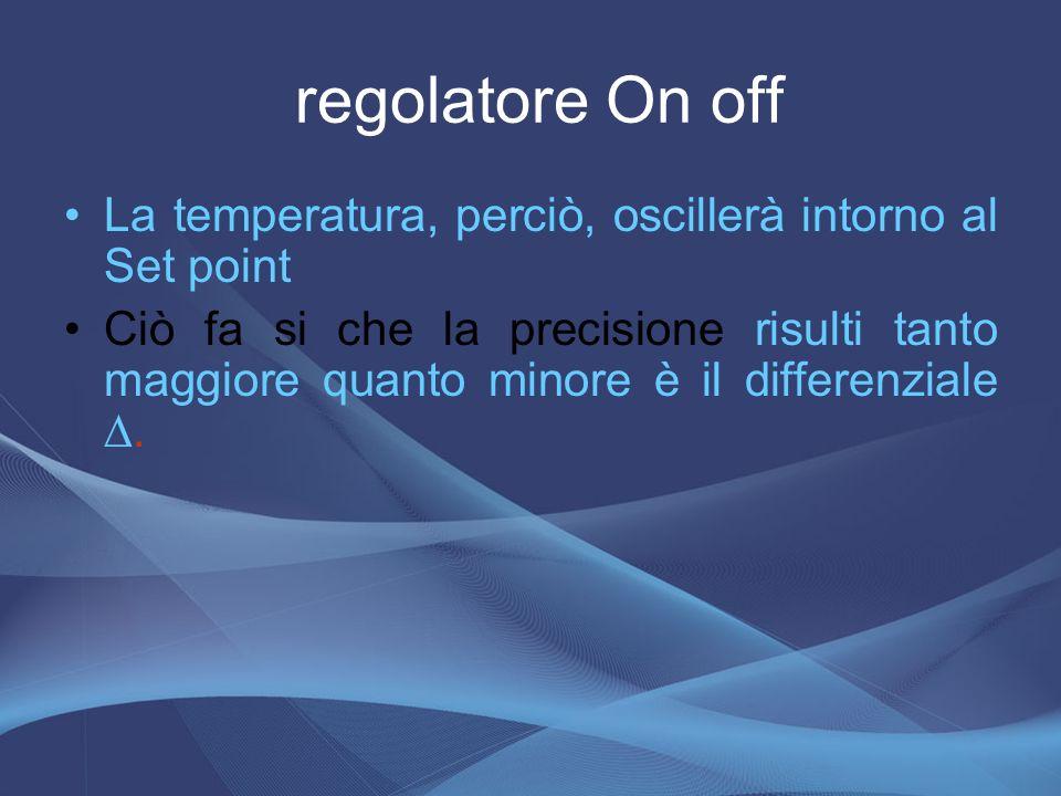 regolatore On off La temperatura, perciò, oscillerà intorno al Set point Ciò fa si che la precisione risulti tanto maggiore quanto minore è il differe