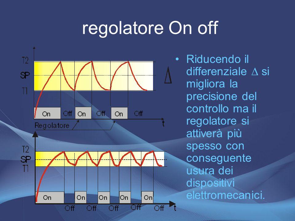regolatore On off Riducendo il differenziale si migliora la precisione del controllo ma il regolatore si attiverà più spesso con conseguente usura dei