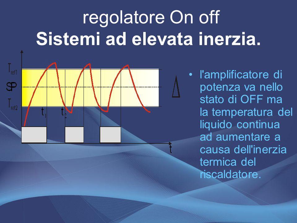 regolatore On off Sistemi ad elevata inerzia. l'amplificatore di potenza va nello stato di OFF ma la temperatura del liquido continua ad aumentare a c