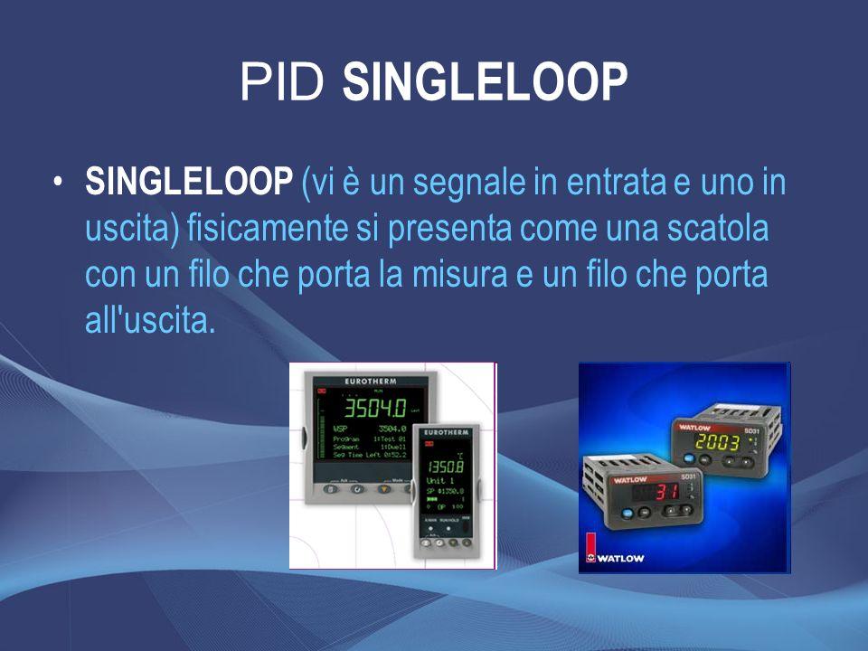 PID SINGLELOOP SINGLELOOP (vi è un segnale in entrata e uno in uscita) fisicamente si presenta come una scatola con un filo che porta la misura e un f