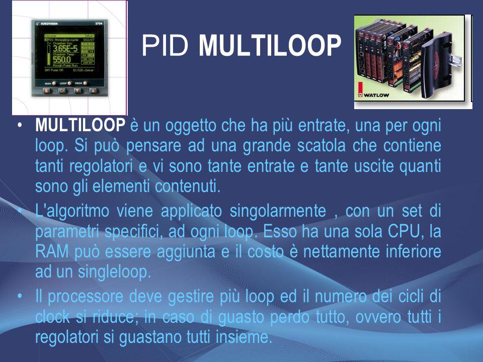 PID MULTILOOP MULTILOOP è un oggetto che ha più entrate, una per ogni loop. Si può pensare ad una grande scatola che contiene tanti regolatori e vi so