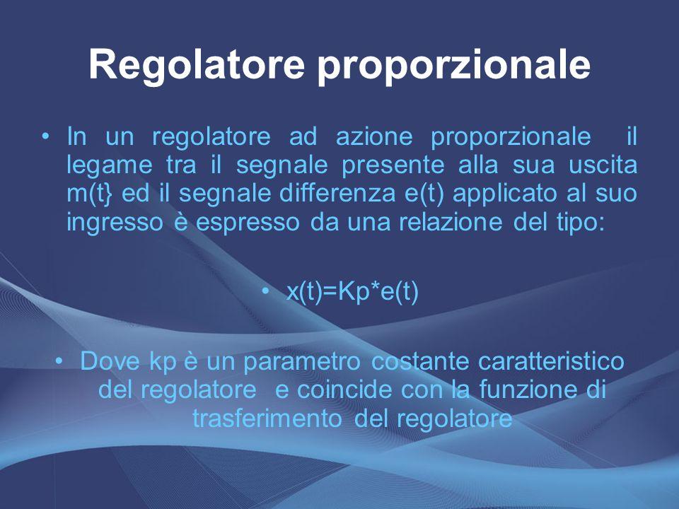 Regolatore proporzionale In un regolatore ad azione proporzionale il legame tra il segnale presente alla sua uscita m(t} ed il segnale differenza e(t)