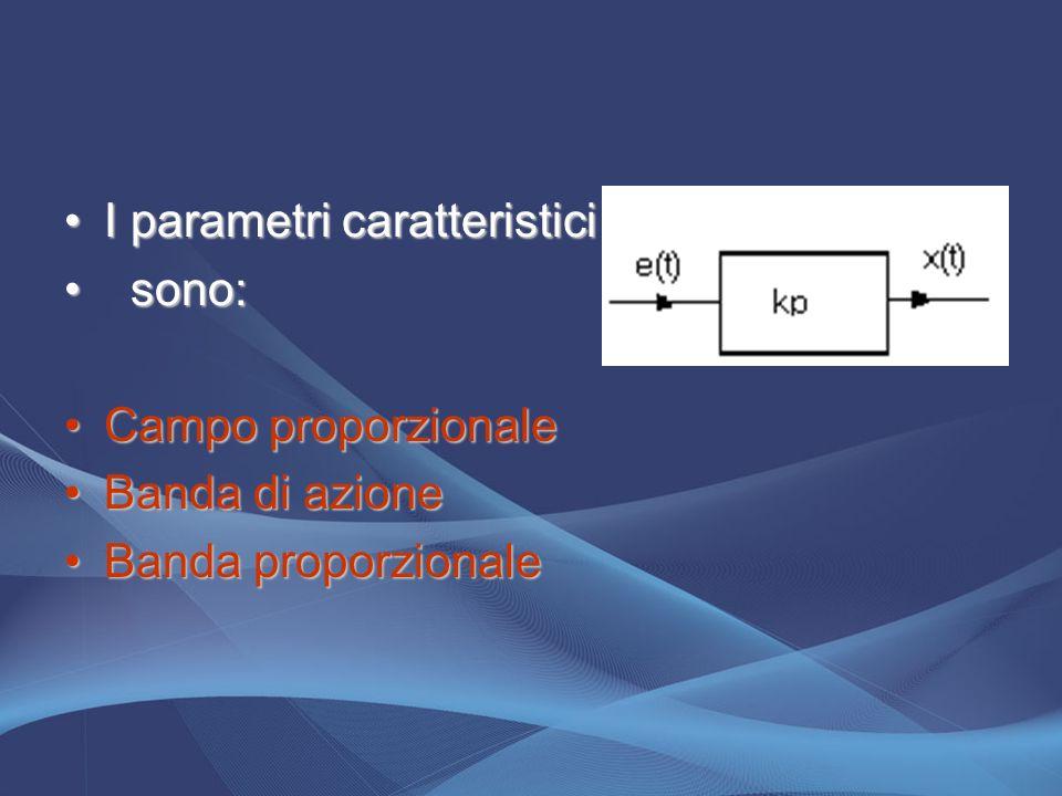 I parametri caratteristiciI parametri caratteristici sono: sono: Campo proporzionaleCampo proporzionale Banda di azioneBanda di azione Banda proporzio