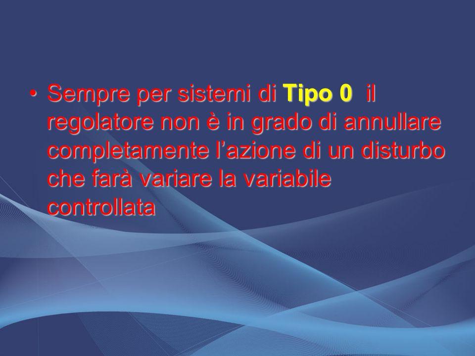 Sempre per sistemi di Tipo 0 il regolatore non è in grado di annullare completamente lazione di un disturbo che farà variare la variabile controllataS