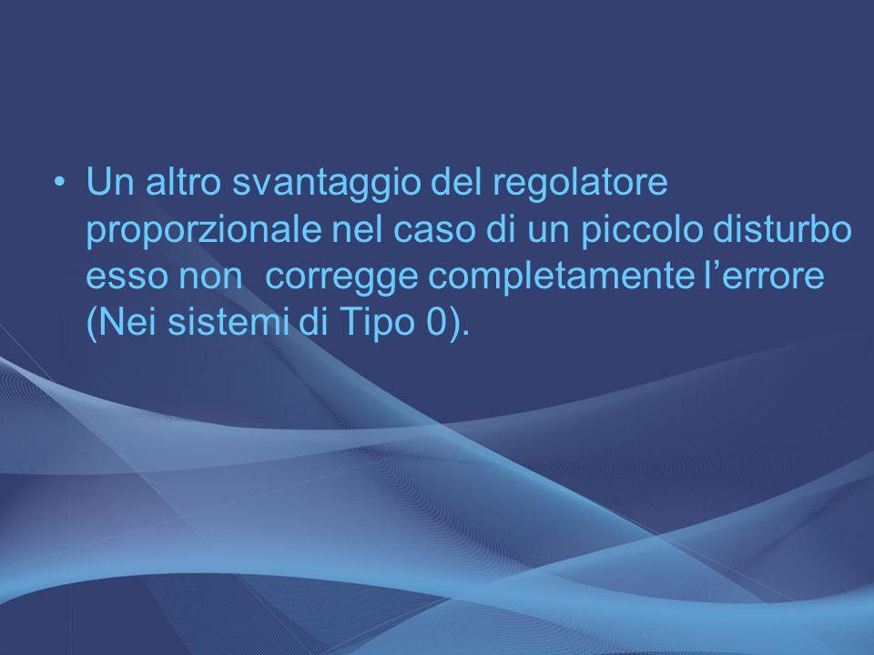 Un altro svantaggio del regolatore proporzionale nel caso di un piccolo disturbo esso non corregge completamente lerrore (Nei sistemi di Tipo 0).