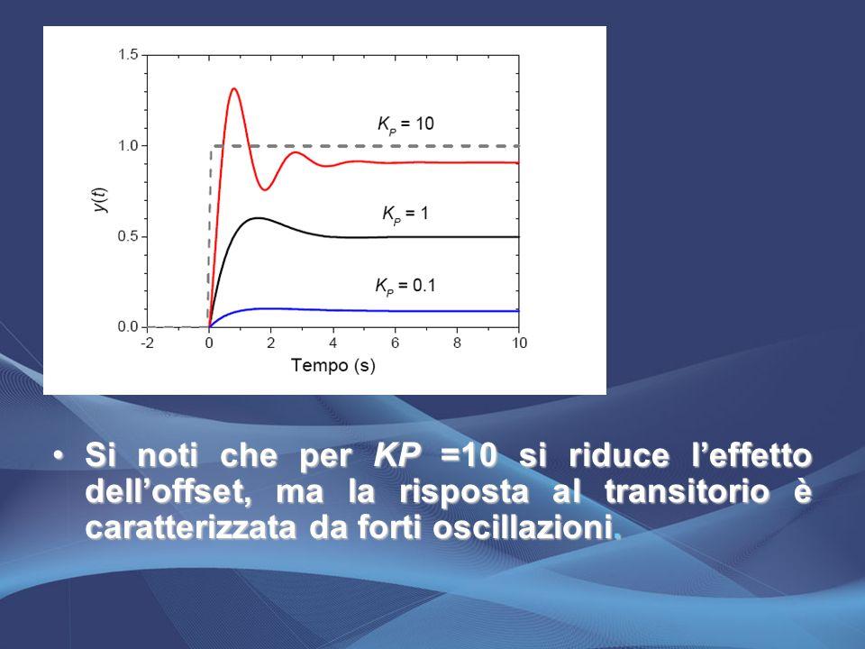 Si noti che per KP =10 si riduce leffetto delloffset, ma la risposta al transitorio è caratterizzata da forti oscillazioni.Si noti che per KP =10 si r