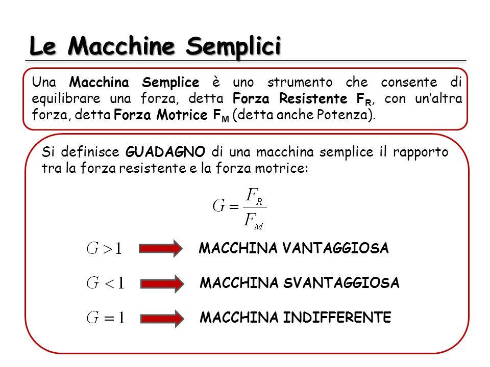 Le Macchine Semplici Una Macchina Semplice è uno strumento che consente di equilibrare una forza, detta Forza Resistente F R, con unaltra forza, detta