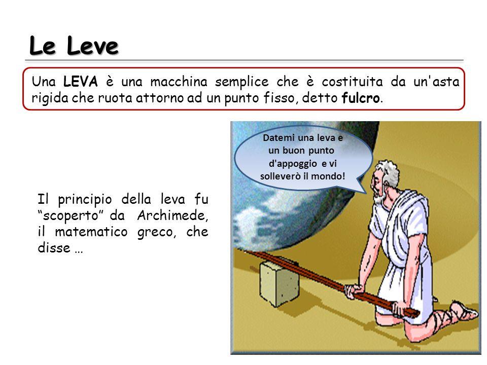 Le Leve Una LEVA è una macchina semplice che è costituita da un'asta rigida che ruota attorno ad un punto fisso, detto fulcro. Il principio della leva