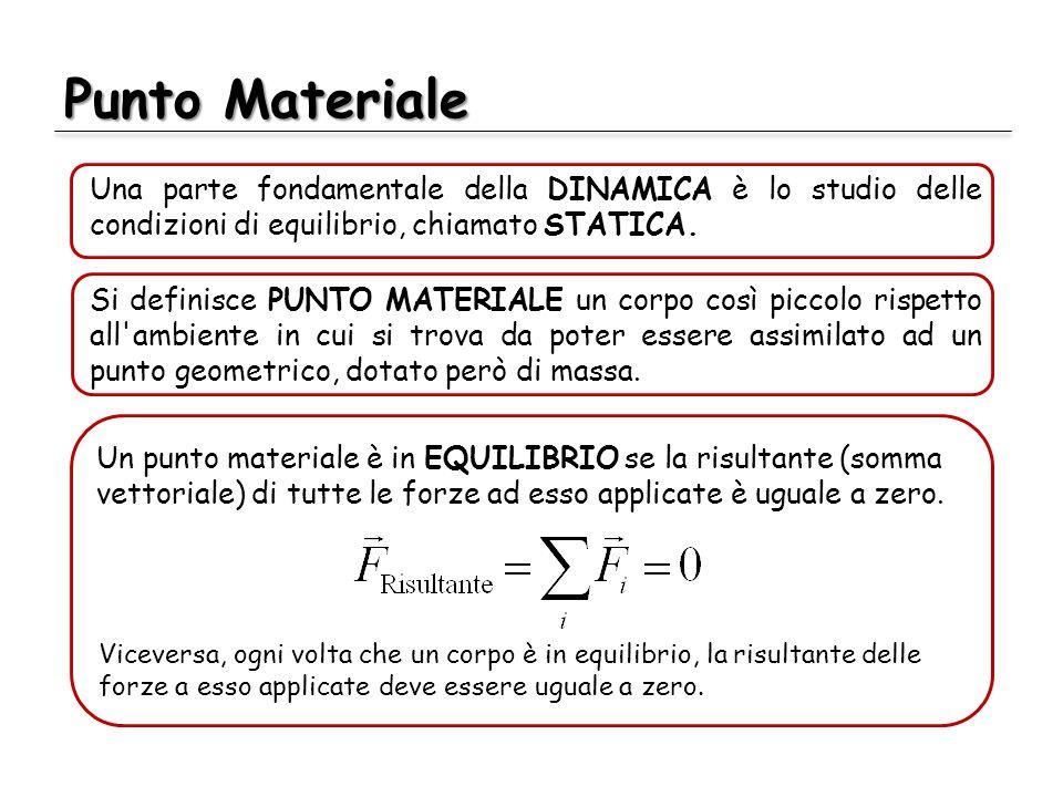 Punto Materiale Una parte fondamentale della DINAMICA è lo studio delle condizioni di equilibrio, chiamato STATICA. Un punto materiale è in EQUILIBRIO