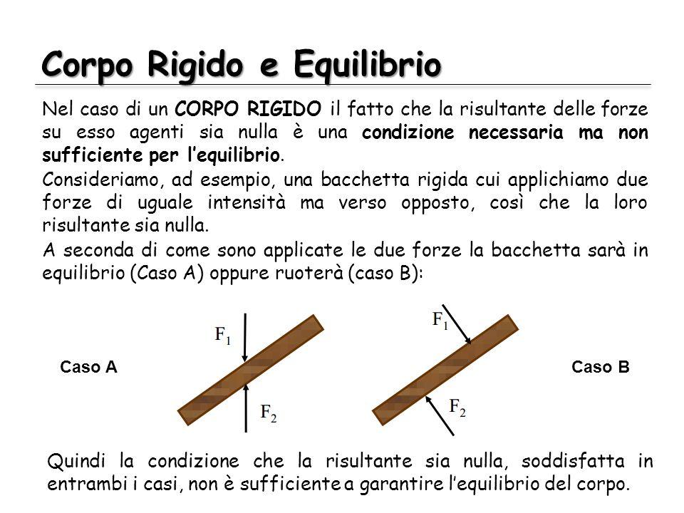 Corpo Rigido e Equilibrio Consideriamo, ad esempio, una bacchetta rigida cui applichiamo due forze di uguale intensità ma verso opposto, così che la l