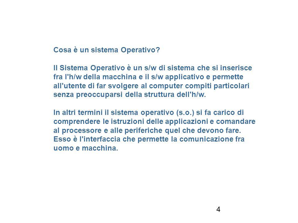 4 Cosa è un sistema Operativo.