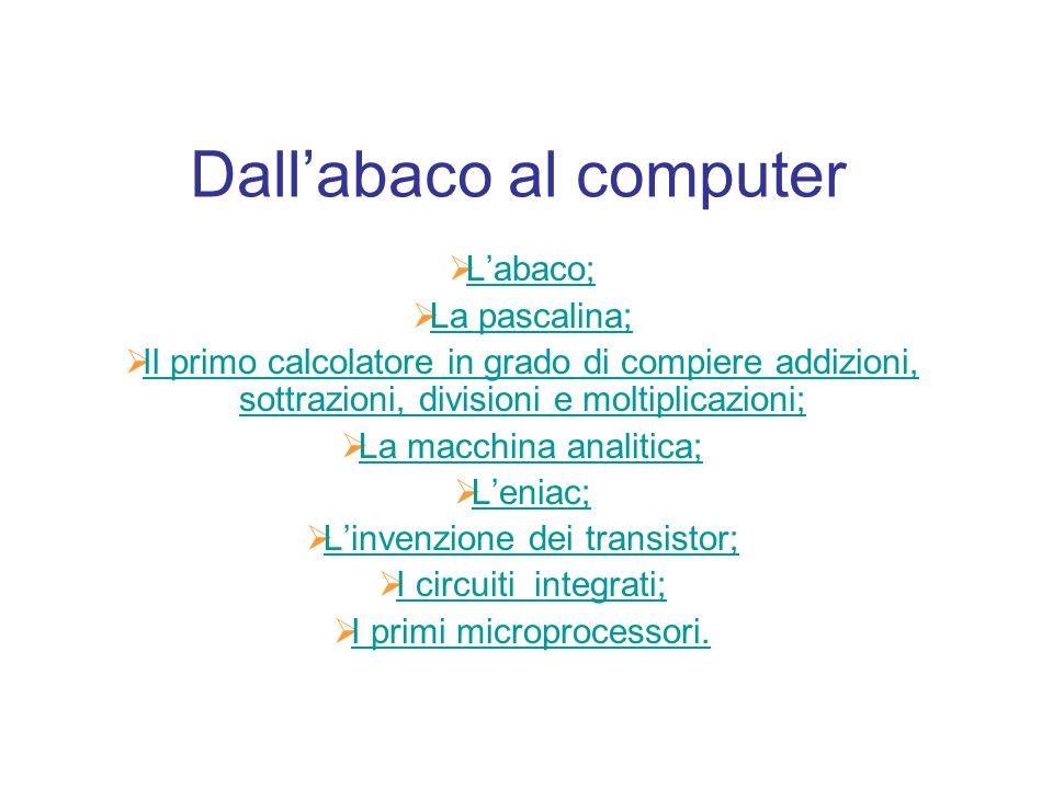 Dallabaco al computer Labaco; La pascalina; Il primo calcolatore in grado di compiere addizioni, sottrazioni, divisioni e moltiplicazioni; Il primo ca