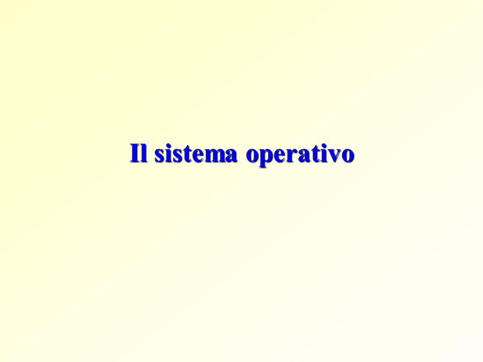 Sistema operativo Insieme di programmi per la gestione del funzionamento del computer.