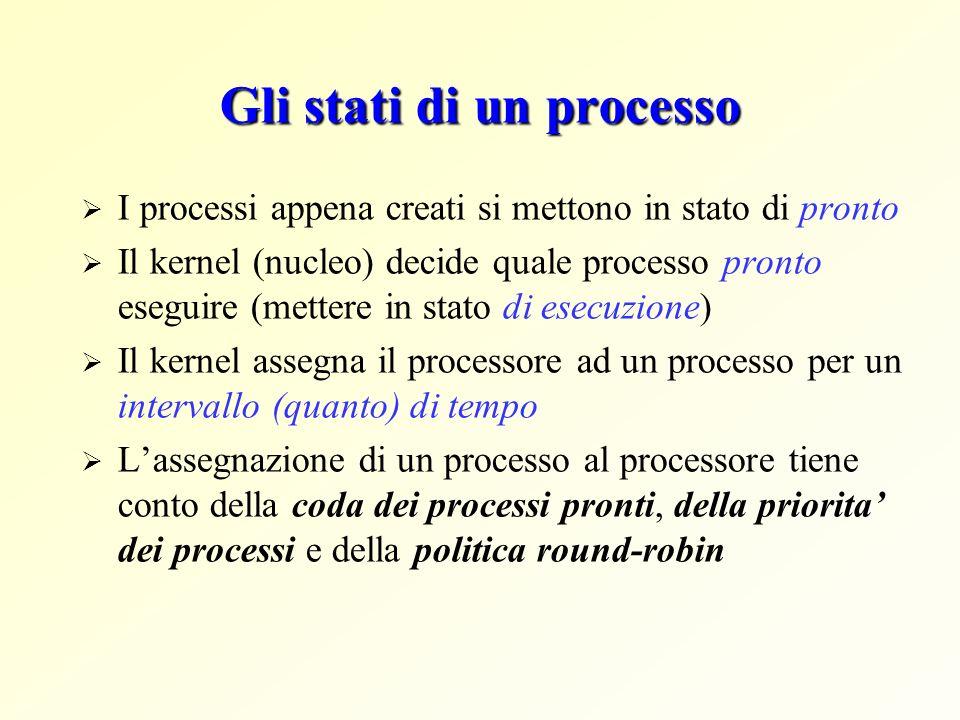Gli stati di un processo I processi appena creati si mettono in stato di pronto Il kernel (nucleo) decide quale processo pronto eseguire (mettere in s