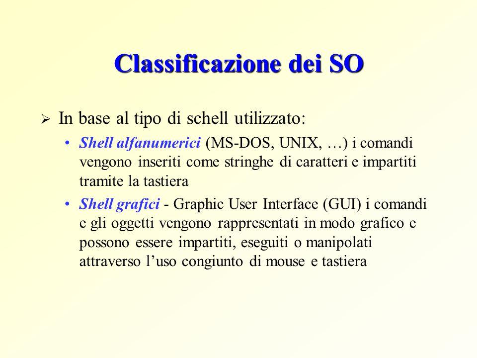 Classificazione dei SO In base al tipo di schell utilizzato: Shell alfanumerici (MS-DOS, UNIX, …) i comandi vengono inseriti come stringhe di caratter