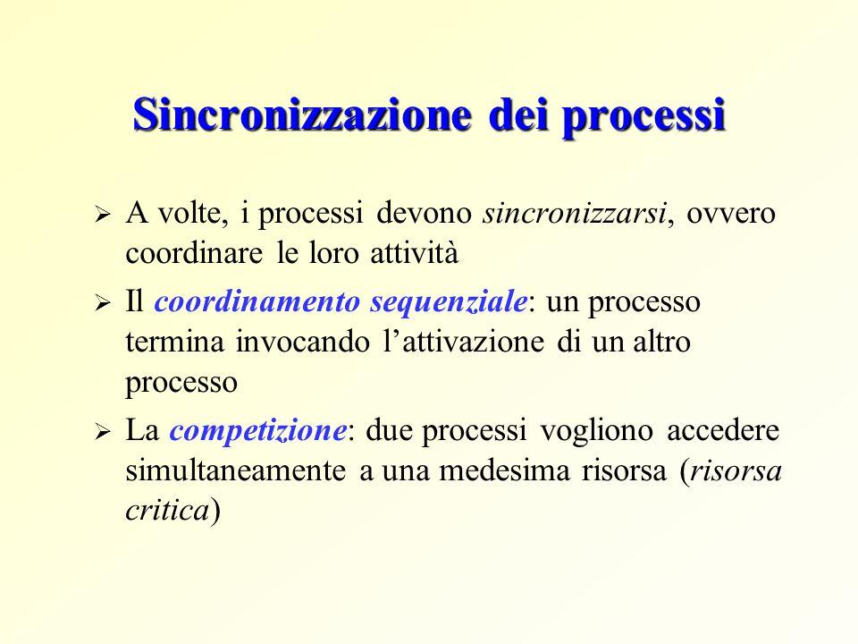Sincronizzazione dei processi A volte, i processi devono sincronizzarsi, ovvero coordinare le loro attività Il coordinamento sequenziale: un processo