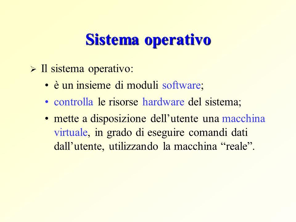 Sistema operativo Il sistema operativo: è un insieme di moduli software; controlla le risorse hardware del sistema; mette a disposizione dellutente un