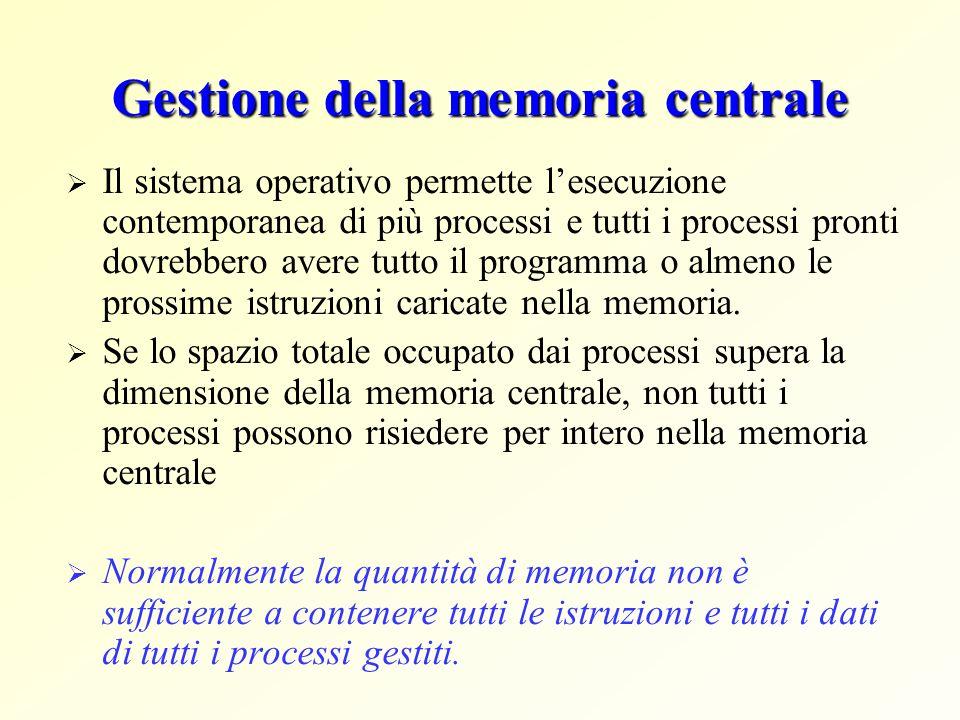 Gestione della memoria centrale Il sistema operativo permette lesecuzione contemporanea di più processi e tutti i processi pronti dovrebbero avere tut