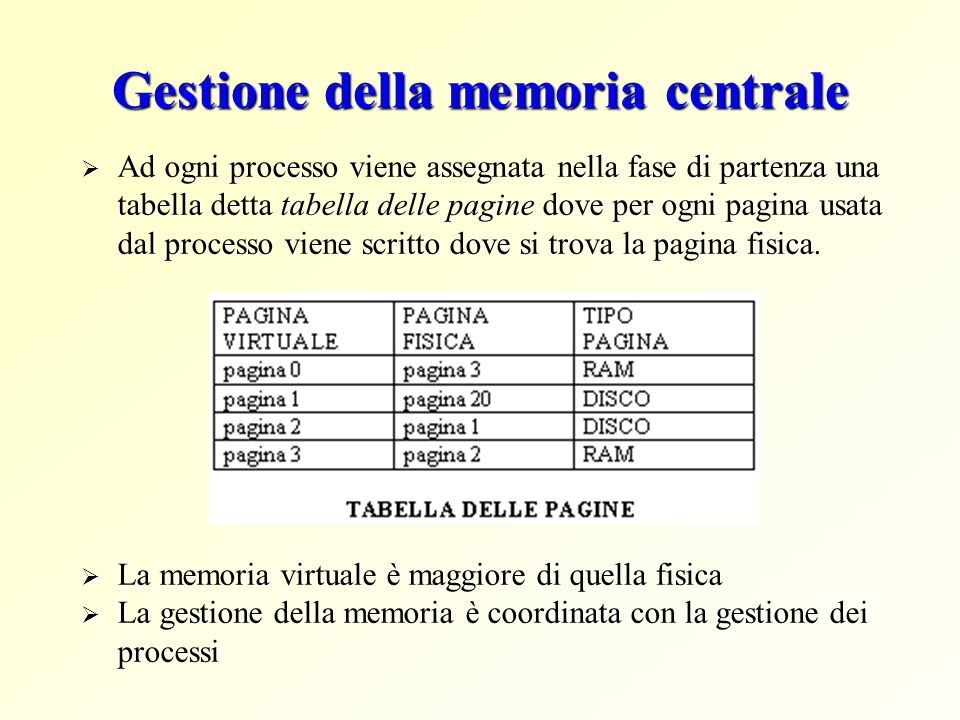 Gestione della memoria centrale Ad ogni processo viene assegnata nella fase di partenza una tabella detta tabella delle pagine dove per ogni pagina us