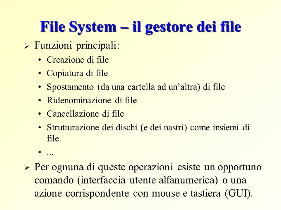File System – il gestore dei file Funzioni principali: Creazione di file Copiatura di file Spostamento (da una cartella ad unaltra) di file Ridenomina