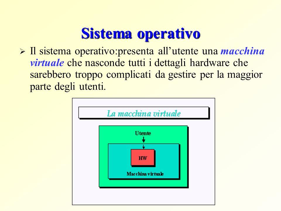 Sistema operativo Il sistema operativo:presenta allutente una macchina virtuale che nasconde tutti i dettagli hardware che sarebbero troppo complicati