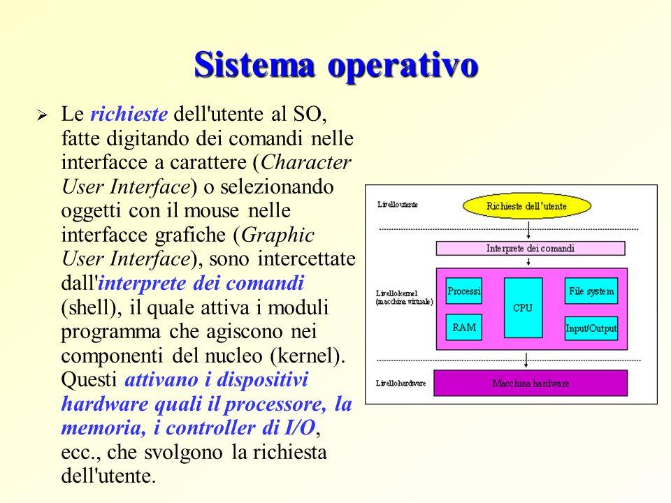 Sistema operativo Le richieste dell'utente al SO, fatte digitando dei comandi nelle interfacce a carattere (Character User Interface) o selezionando o