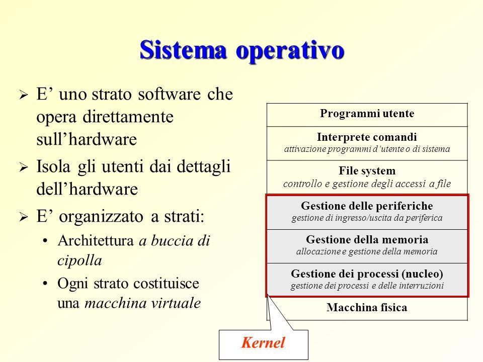 Sistema operativo E uno strato software che opera direttamente sullhardware Isola gli utenti dai dettagli dellhardware E organizzato a strati: Archite