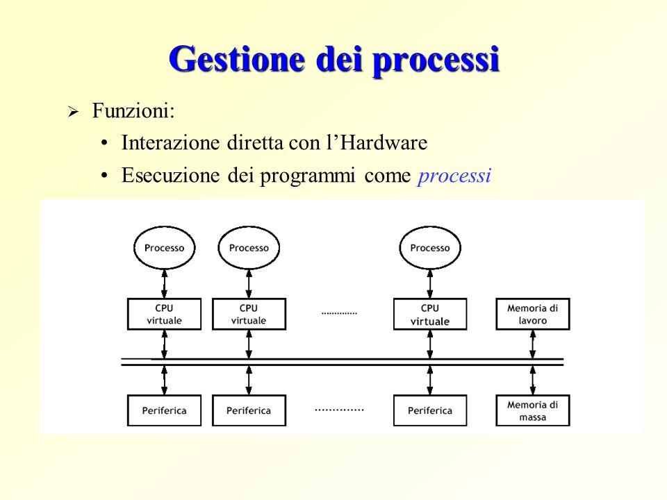 Gestione dei processi Un processo e correlato alla esecuzione di un programma Definizione: Un processo P e una coppia di elementi (E, S) che comprende il codice eseguibile E del programma e lo stato S del processo Un programma puo essere associato a piu processi: Un programma puo essere scomposto in varie parti e ognuna di esse puo essere associata ad un processo separato Un programma puo essere associato a vari processi quando diverse copie del processo sono eseguite Un calcolatore puo avere piu processori (un processore e un unita di elaborazione che esegue i processi)