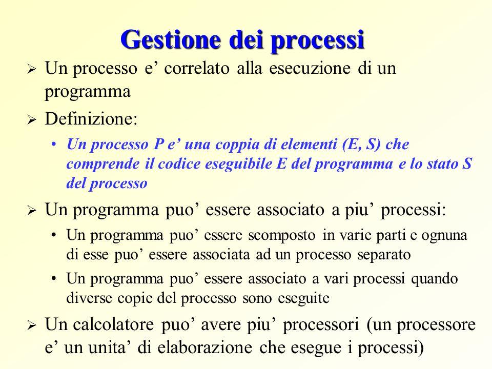 Gestione dei processi Un processo e correlato alla esecuzione di un programma Definizione: Un processo P e una coppia di elementi (E, S) che comprende