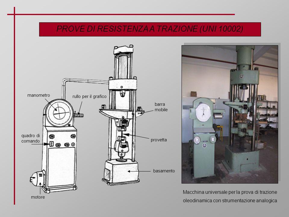 PROVE DI RESISTENZA A TRAZIONE (UNI 10002) Macchina universale per la prova di trazione oleodinamica con strumentazione analogica motore quadro di com
